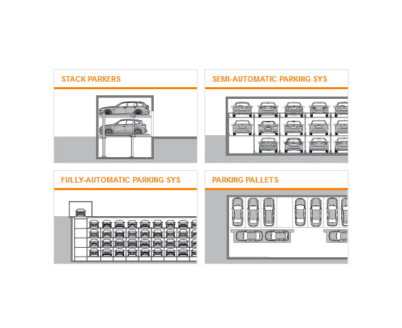 Stress-free and compact parking with solutions from Avakon & KLAUS Multiparking